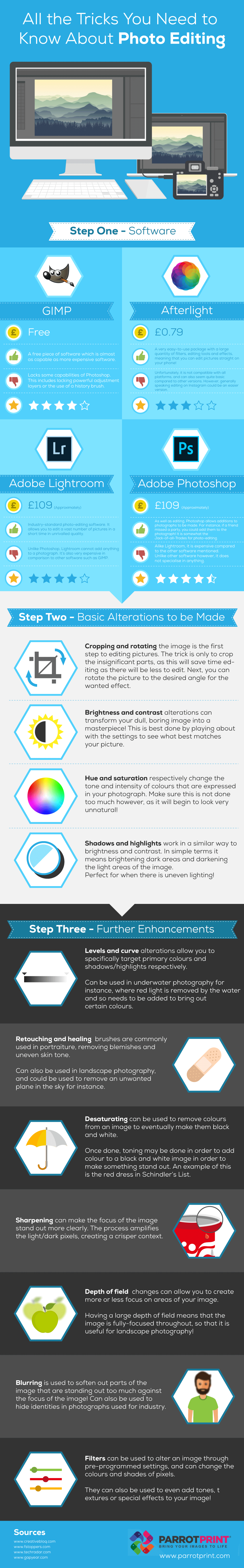 Photo editing tips and tricks infographic