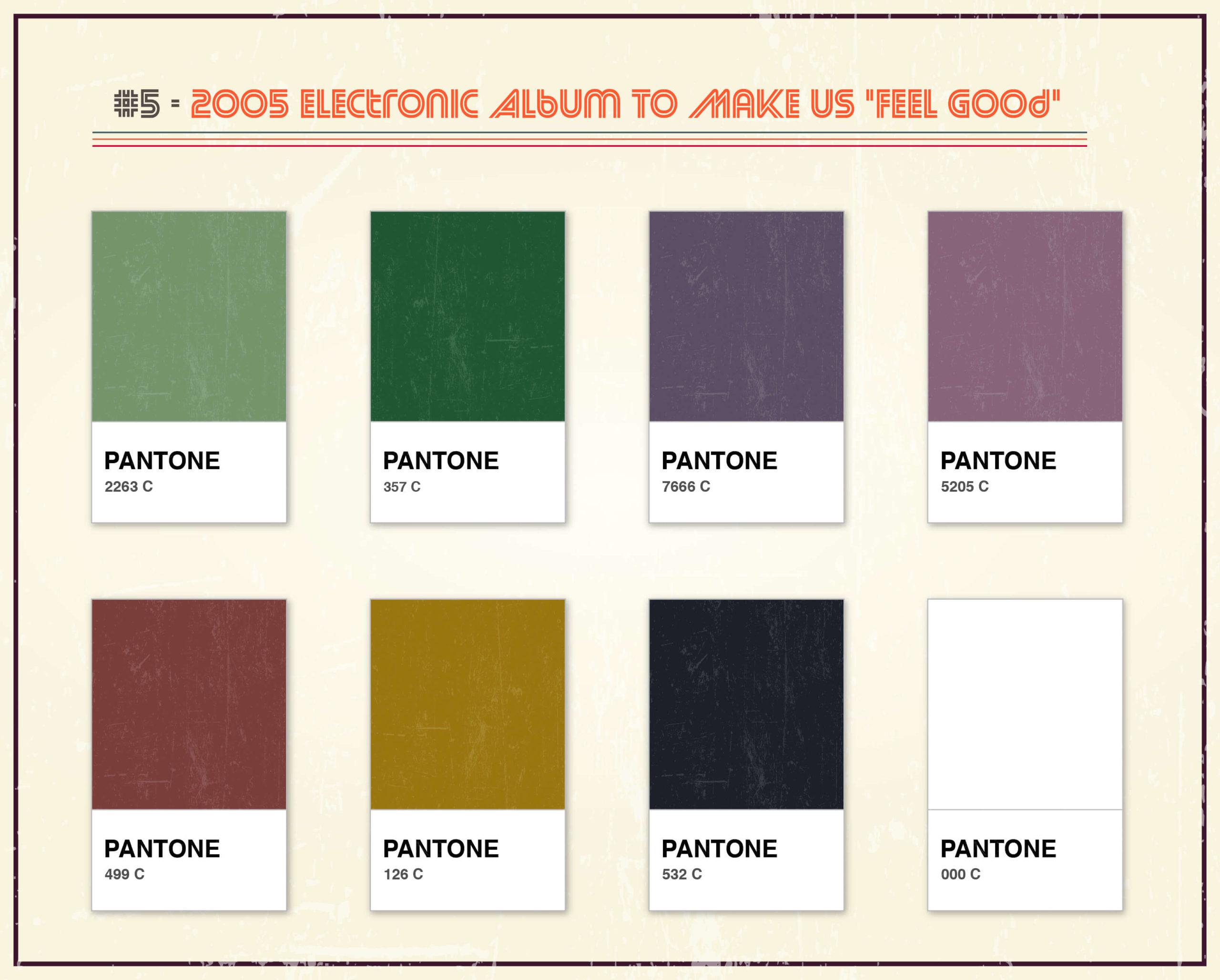 Album Artwork As Pantone: Famous Album Covers Without Text Quiz_5