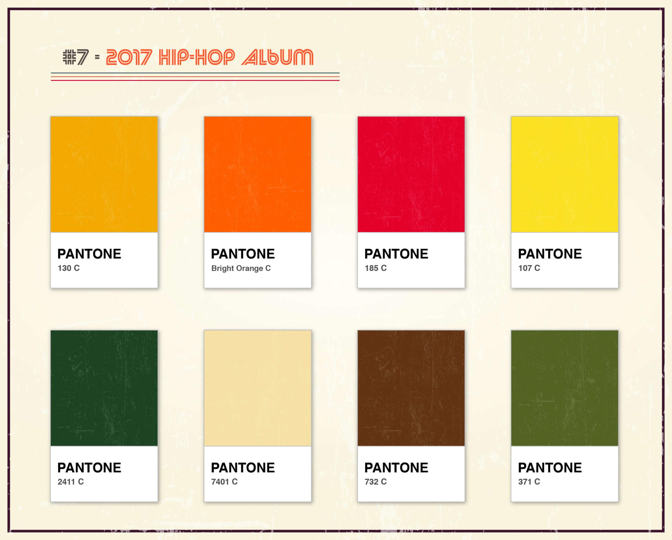 Album Artwork As Pantone: Famous Album Covers Without Text Quiz_7